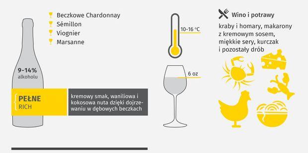 jak wybrać wino białe pełne - lubimywino.pl