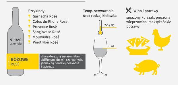 jak wybrać wino różowe - lubimywino.pl